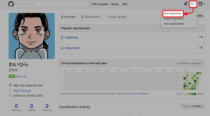 GitHubで新規リポジトリの作成