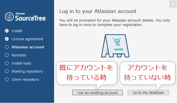 アトラシアンへの登録・ログイン画面
