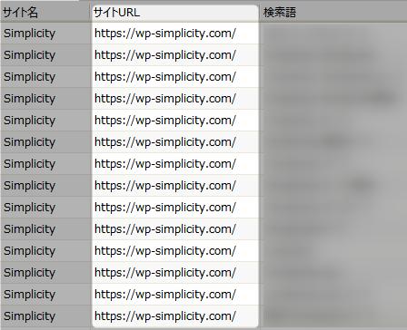 GRCのサイトURLの一括変換が完了