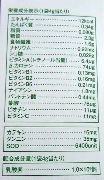 青汁一袋あたりの栄養成分表示