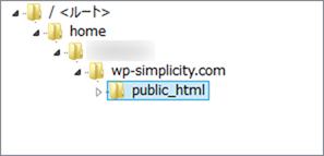 「public_html」ディレクトリの位置