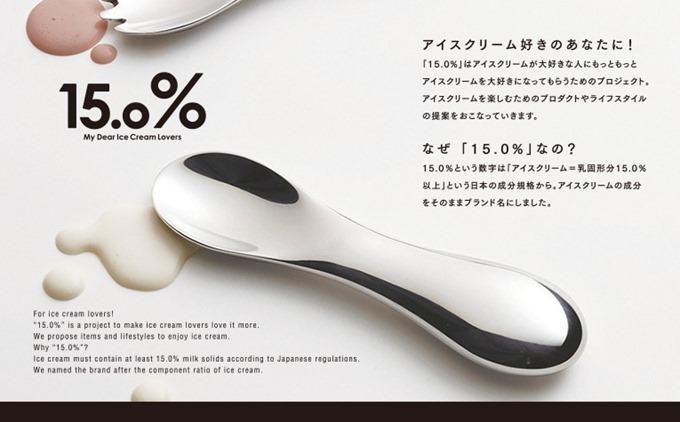 15%の由来