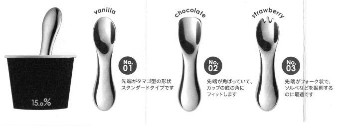 15%アイススプーンの種類