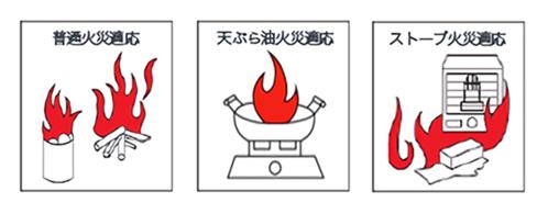 スーパールームガードの対応火災