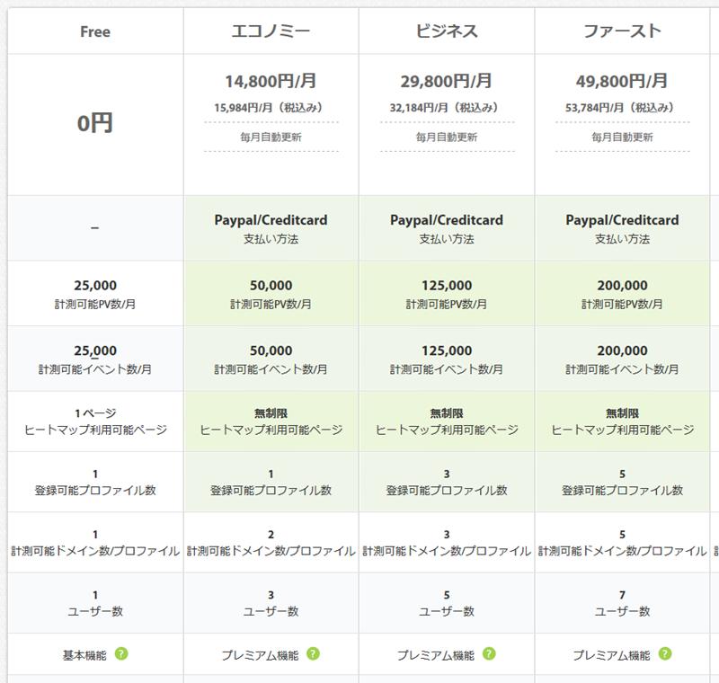 Ptengineの料金表