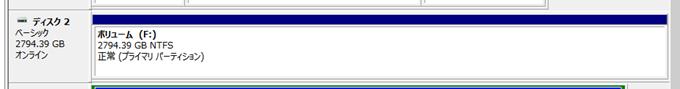 フォーマットのディスク表示