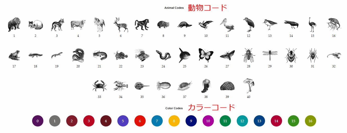 動物コードとカラーコード