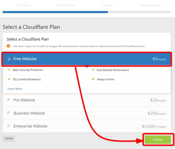 Cloudflareのプラン選択画面