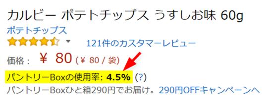 パントリーボックスの使用率4.5%