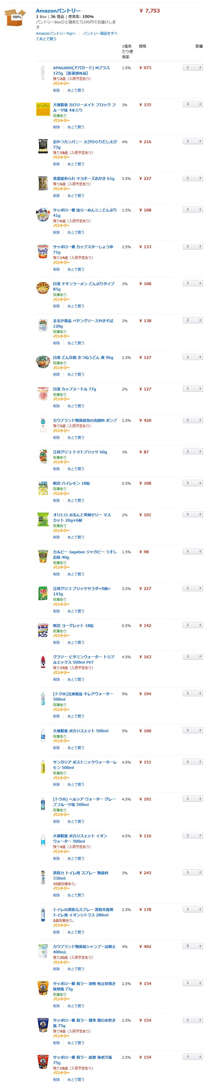 Amazonパントリーで購入した全商品