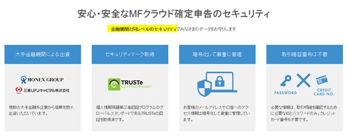 安心・安全なMFクラウド確定申告のセキュリティ