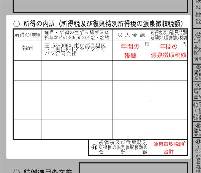 所得の内訳(所得税及び復興特別所得税の源泉徴収税額)1