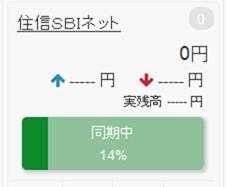 住信SBIネット銀行との同期の進捗状況が表示