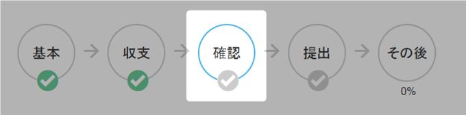 白色申告書類作成の確認画面