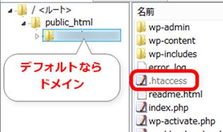 MixHostサーバーで.htaccessファイルの場所