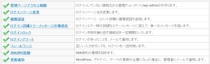 SiteGuard WP Pluginで出来ること