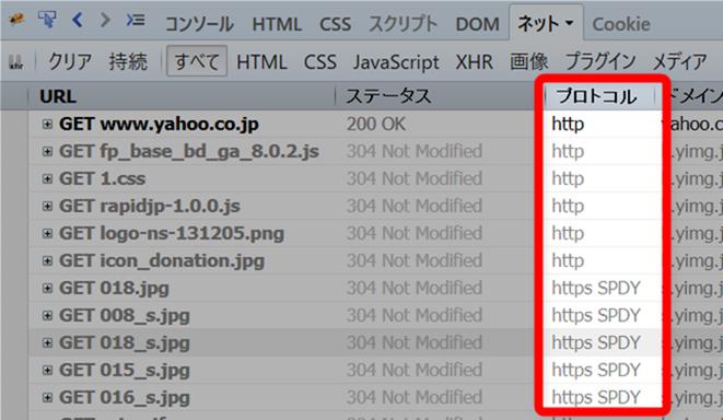 Yahoo!が利用している通信プロトコル