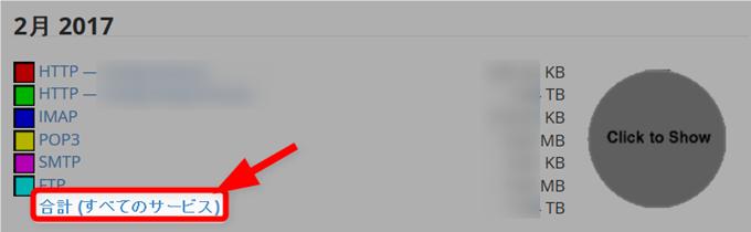 cPanelで月ごとの転送量表示