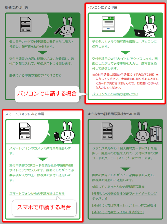 マイナンバーカード総合サイト/マイナンバーカード交付申請手続き方法