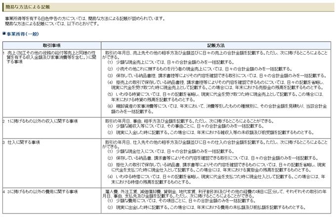 簡易な方法による記帳(国税庁)
