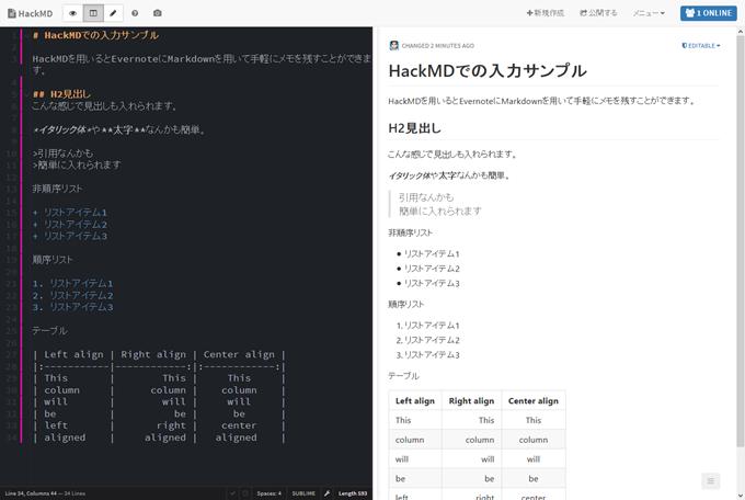 HackMDでの入力サンプル例 - HackMD