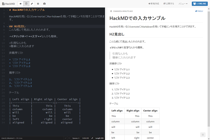 HackMDでの入力サンプル - HackMD