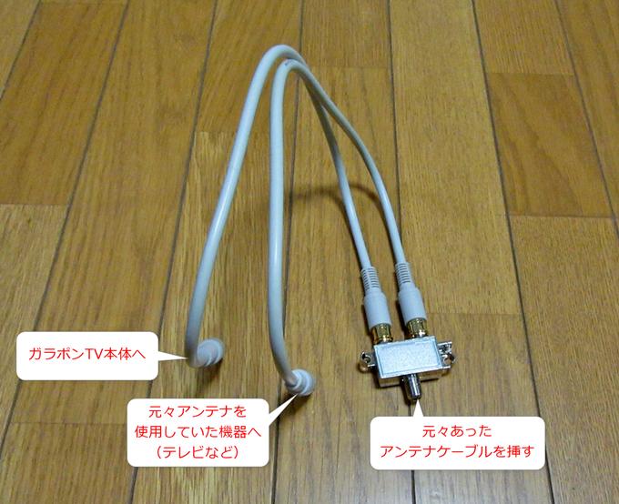 アンテナの接続方法