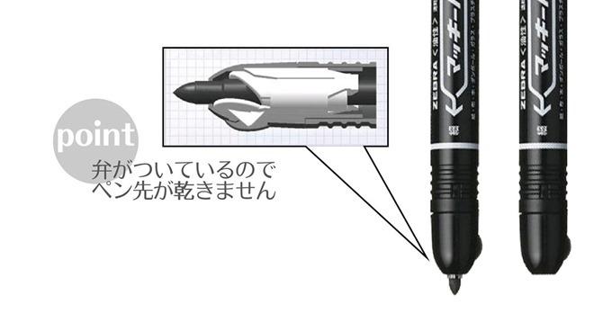 弁がついているのでペン先が乾かない