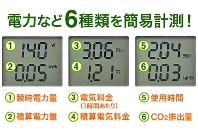 6種類の簡易計測が可能