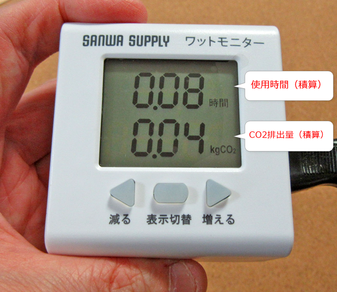使用時間とCO2排出量