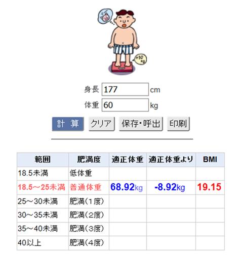 自分のBMI計算結果