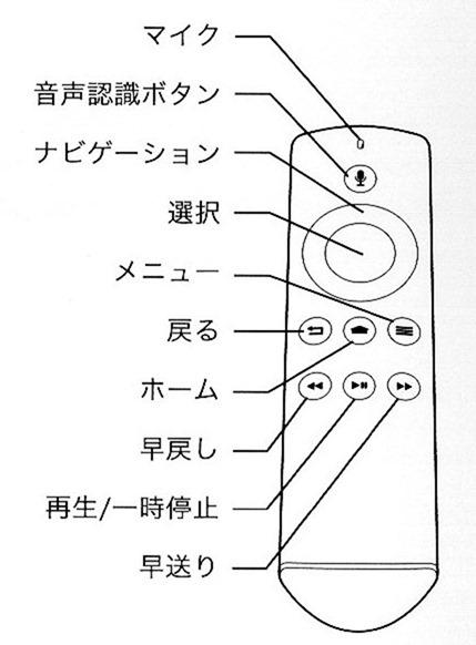 音声認識リモコンのボタン説明