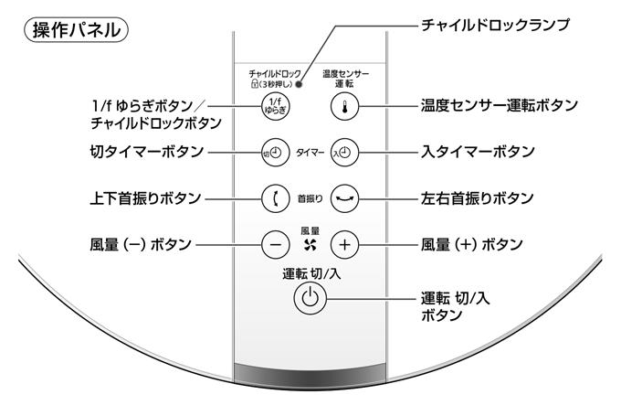 取り扱い説明書の線空気の操作パネル部