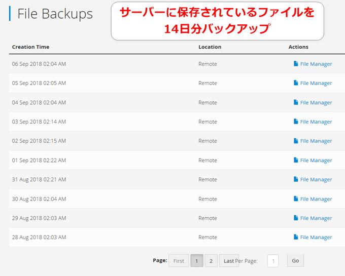 サーバーに保存されているファイルを14日分バックアップ