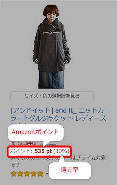 Amazon商品に表示されているポイントと還元率