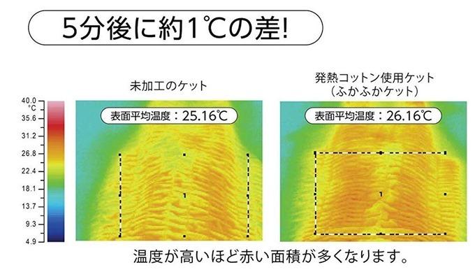 発熱コットンのサーモ比較