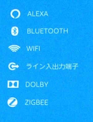 Echo Plus搭載技術