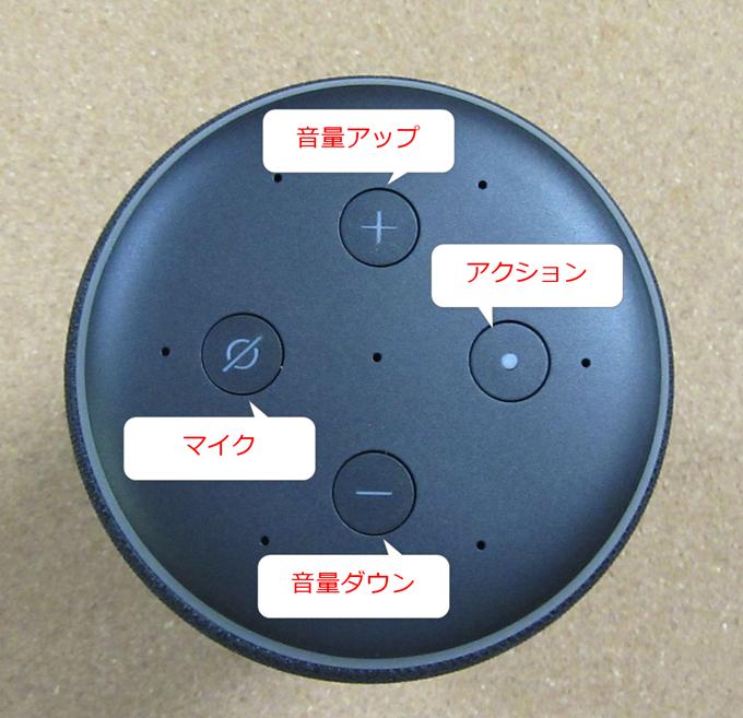 Echo Plusボタンの名前