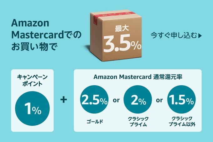 Amazon MasterCardの買い物で最大3.5%還元