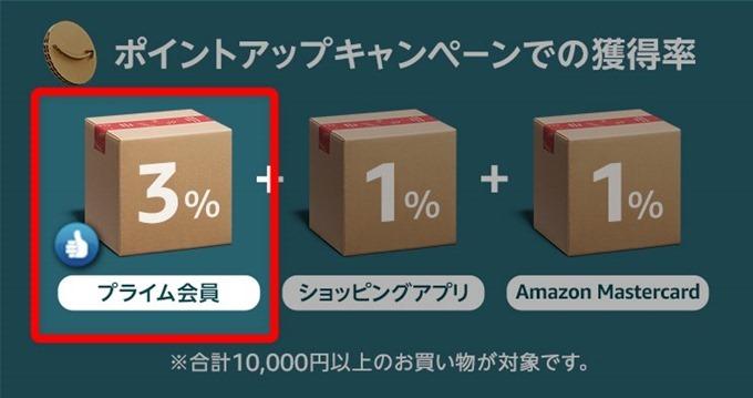 Amazonプライムのブラックフライデー得点