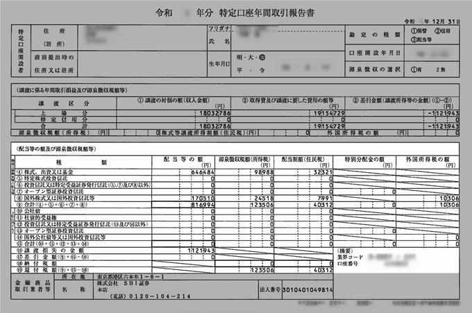 「配当等の額及び源泉徴収税額等」の入力部分