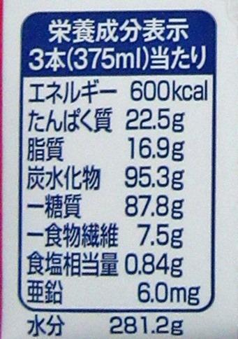 メイバランス3本分の栄養成分
