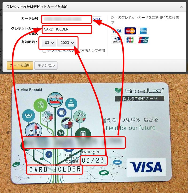 VISAギフトカードノ情報入力
