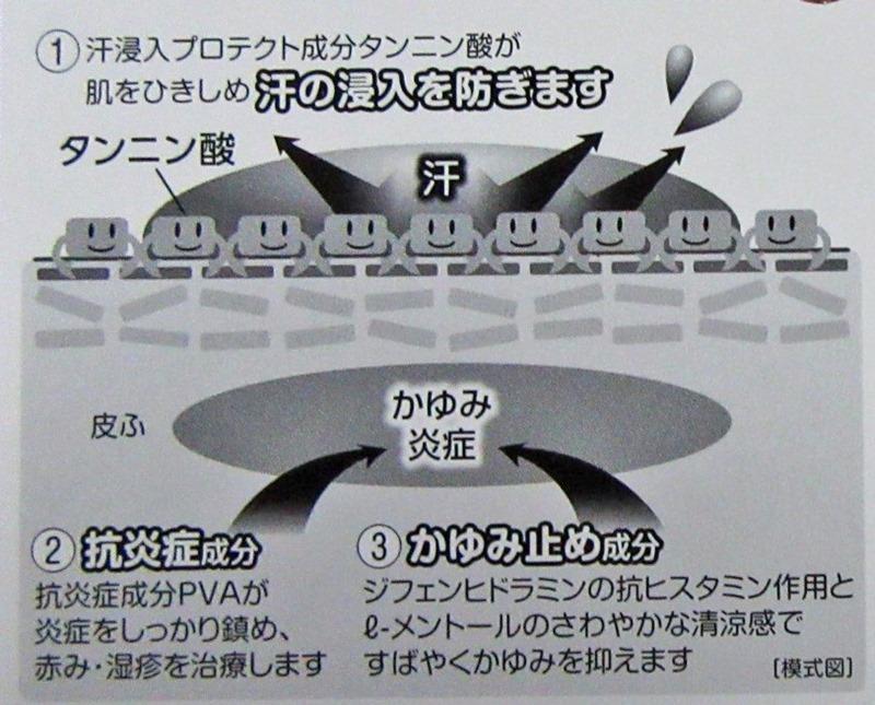 アセムヒEXの仕組み